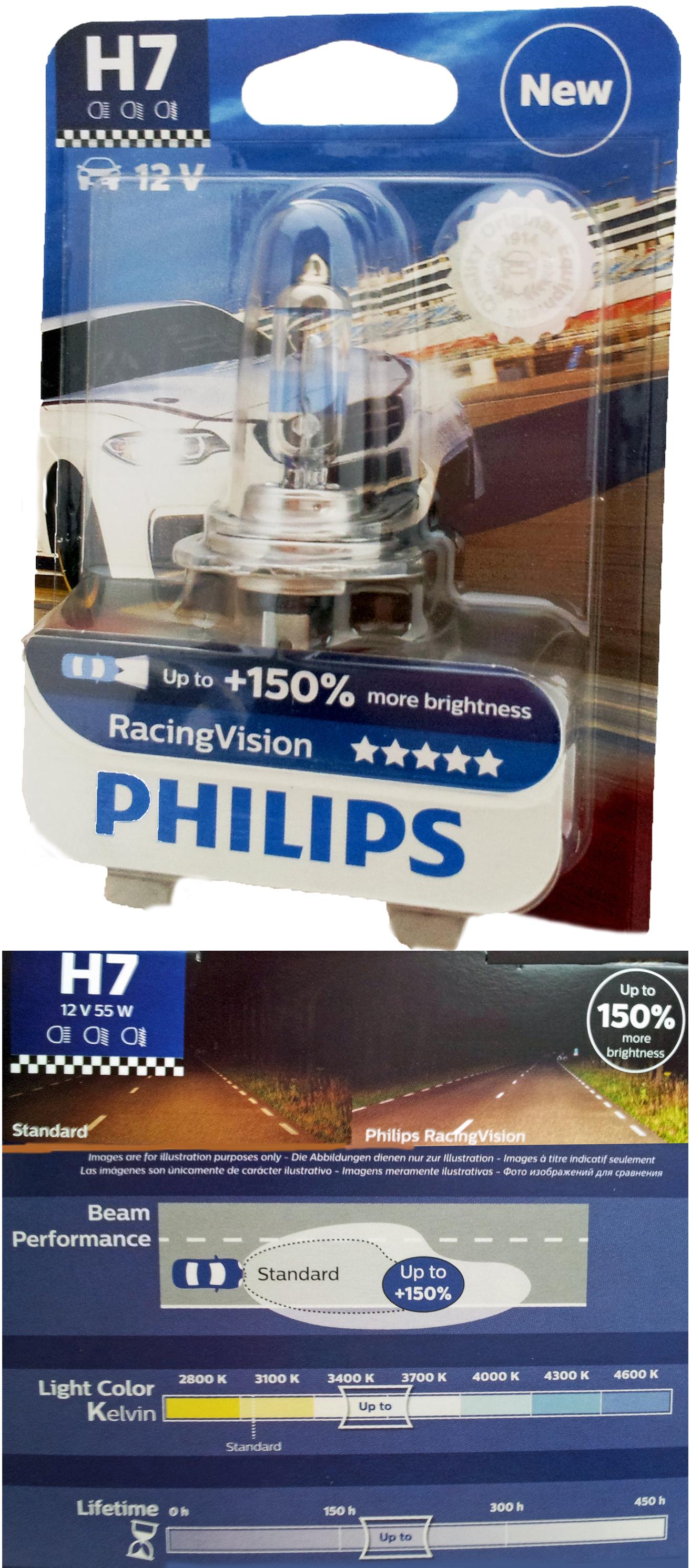 h7 philips racing vision 150 12v 55w px26d uk ref 477. Black Bedroom Furniture Sets. Home Design Ideas