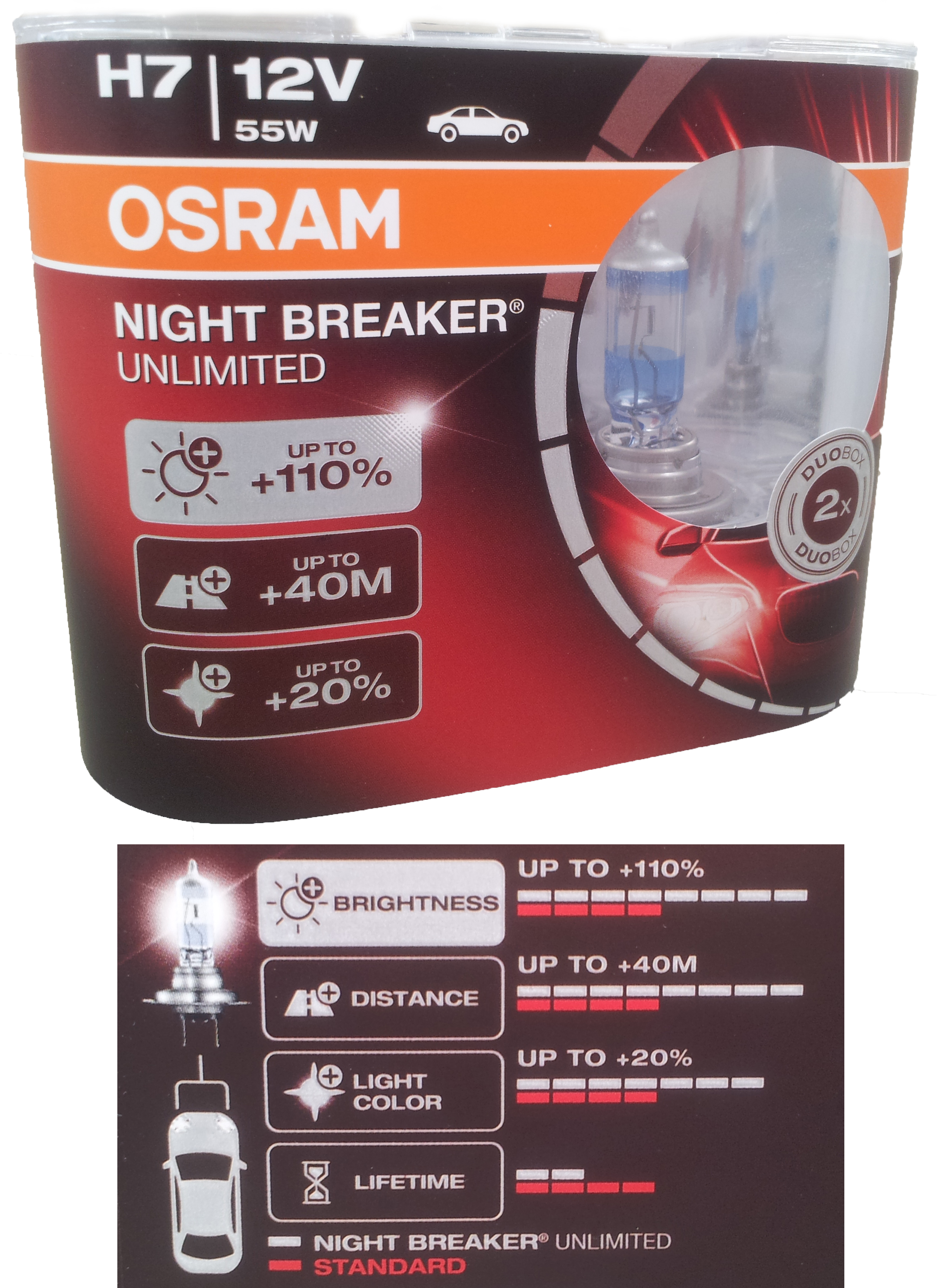 h7 night breaker unlimited 110 mehr licht px26d 55w. Black Bedroom Furniture Sets. Home Design Ideas